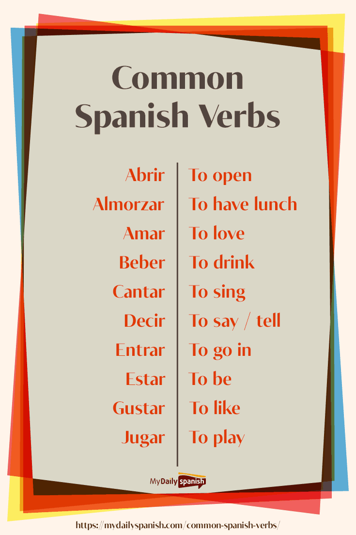 200 Most Common Spanish Verbs [Free PDF and Audio]
