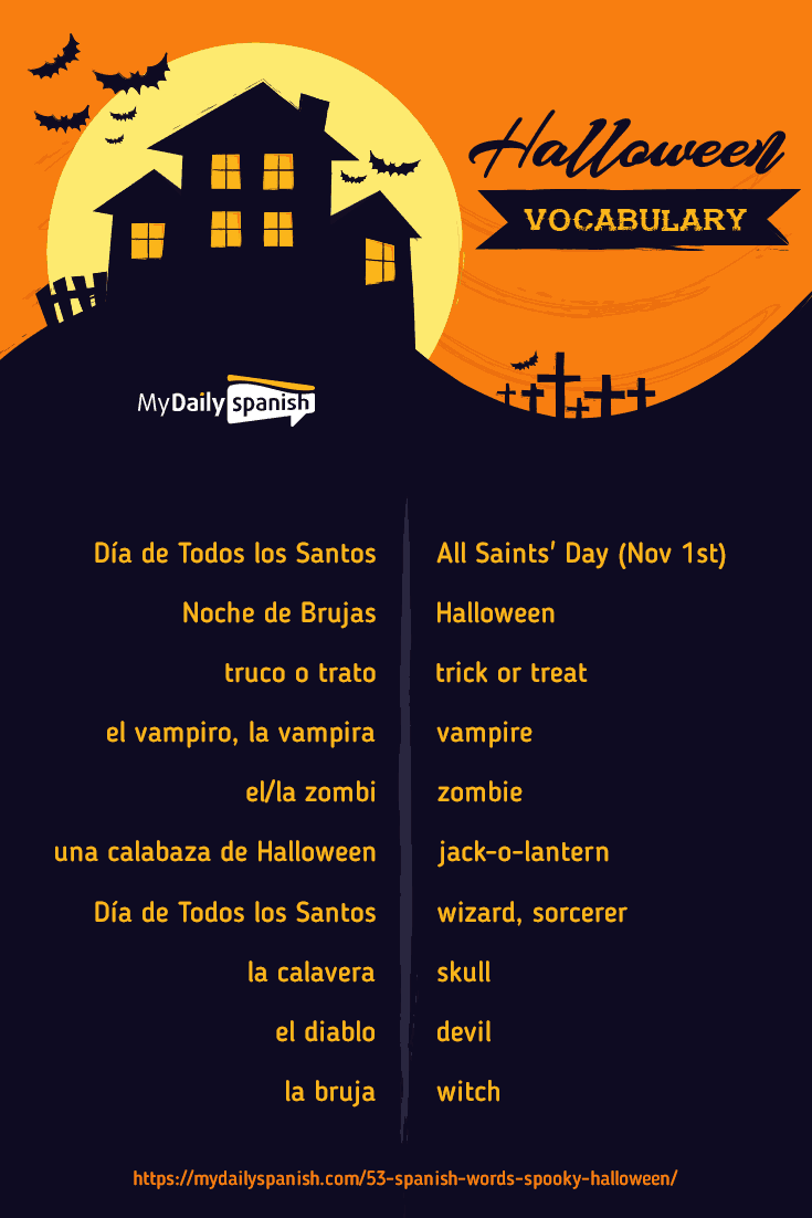 Spanish Halloween Vocabulary 53 Words For A Spooky Halloween