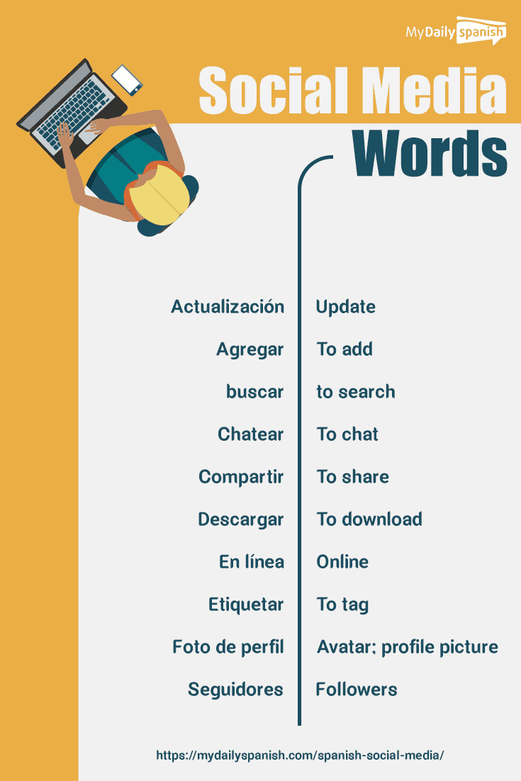 Spanish social media vocabulary