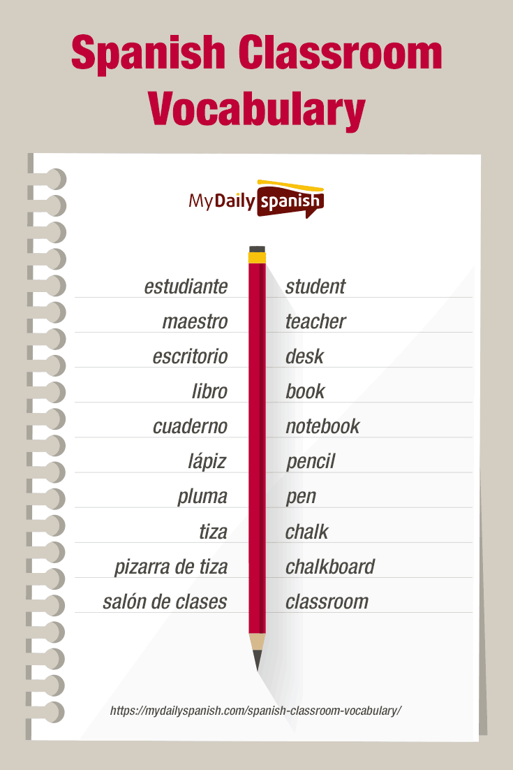 spanish classroom vocabulary