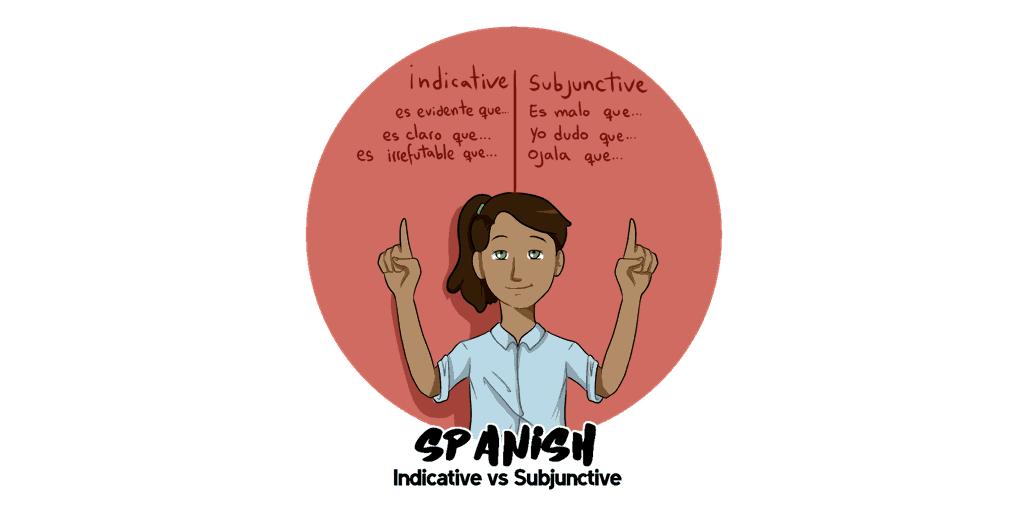 Indicative vs. Subjunctive TW